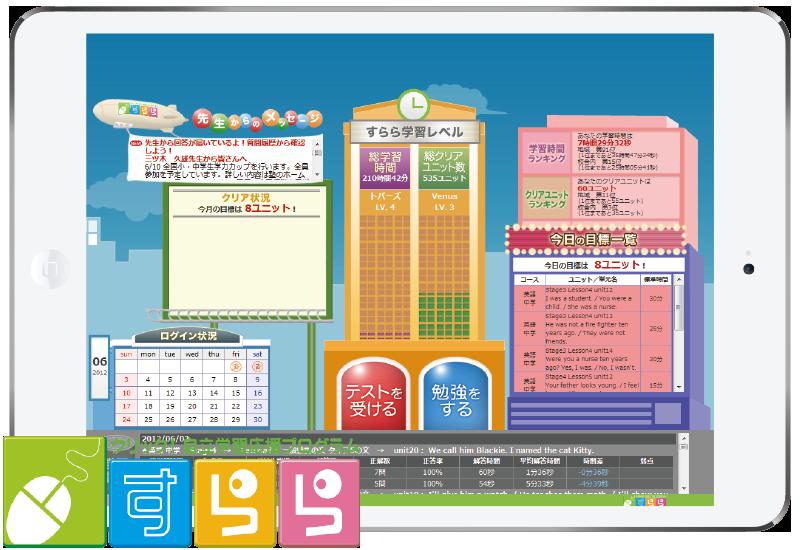 最新のICT(※情報通信技術)学習支援システムの導入